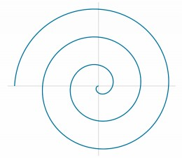 Fiddlehead Archimedes sprial